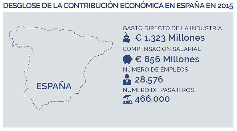 Contribución_España