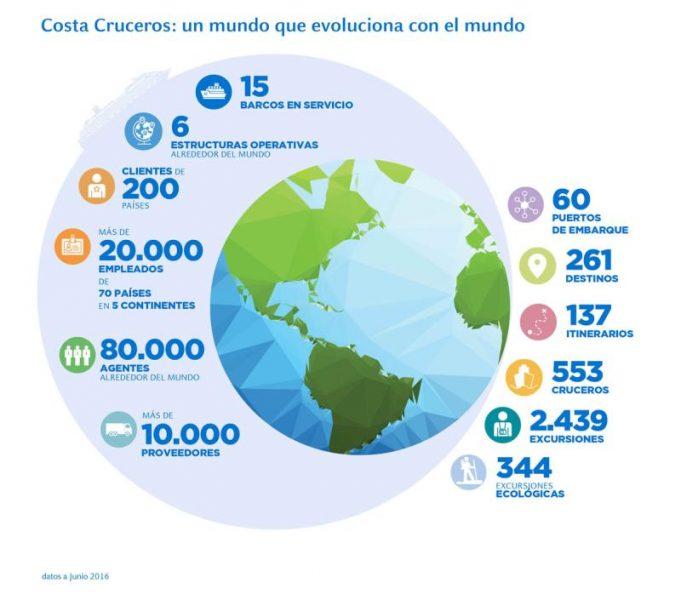 Costa_Cruceros_sostenibilidad3