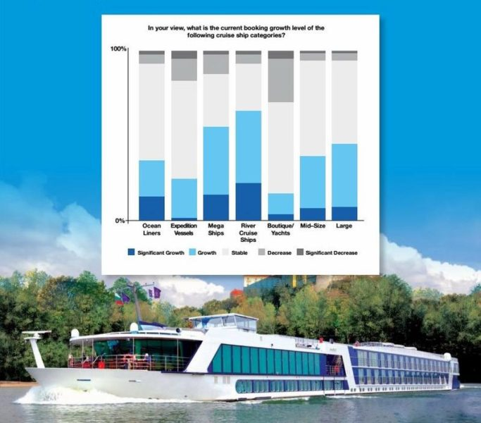 informe-clia-sobre-cruceros-fluviales