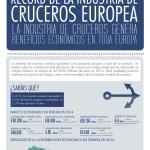 Infografía España