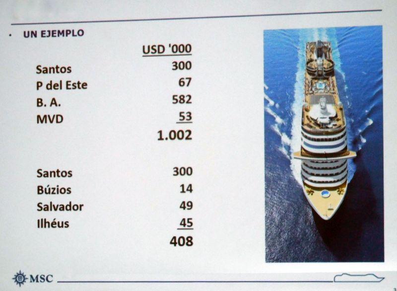 costos_portuarios